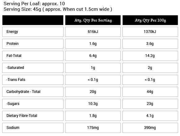 Carrot & Walnut Loaf Nutritional Information