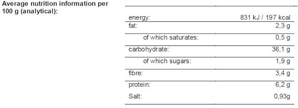 Landbrot Schnitten Nutritional Information