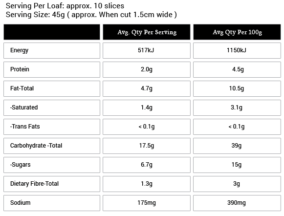 Banana Bread Nutritional Information