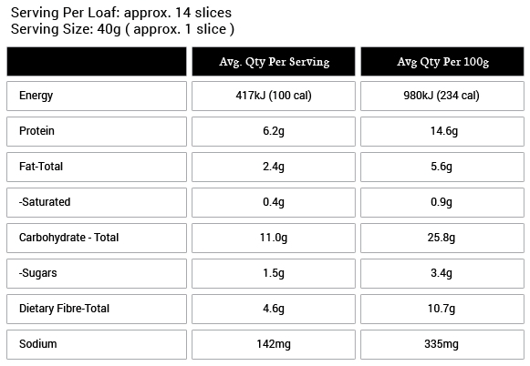 Barley Honey & Oats Nutritional Information