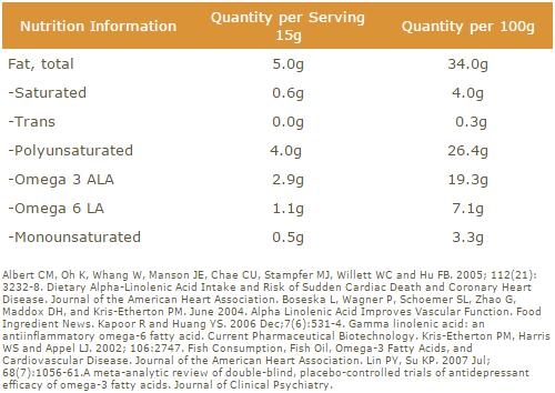 Omega Nutritional Info