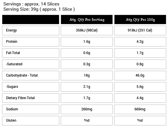 Gluten & Yeast Free Loaf Nutritional Information