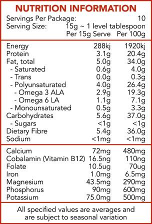 Nutritional Profile