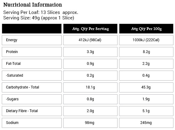 Organic Wholemeal Nutritional Information