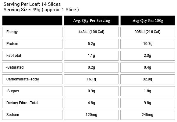 Organic Rye Nutritional Information