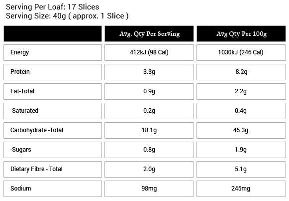 Organic Stoneground Bread Nutritional Information