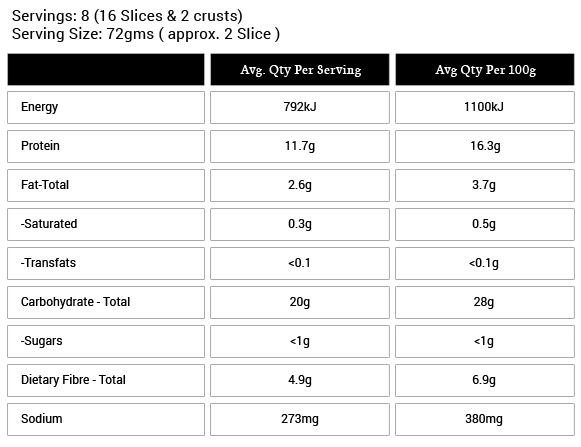 Hi Protein Lo Carbo Nutritional Information