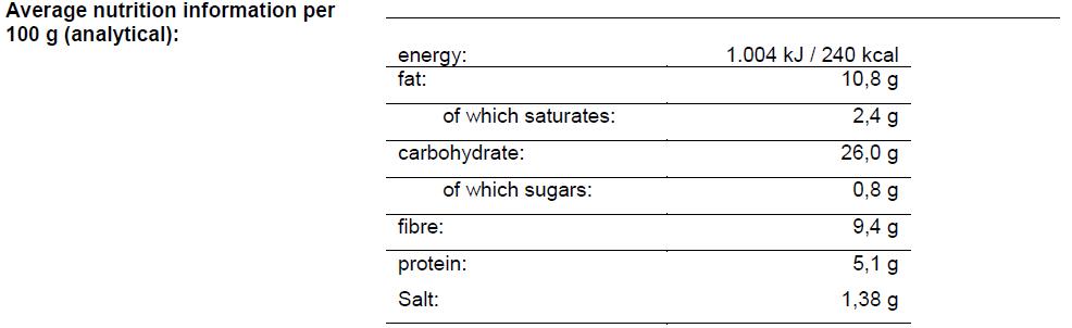 Grainy Baguette Nutritional Information